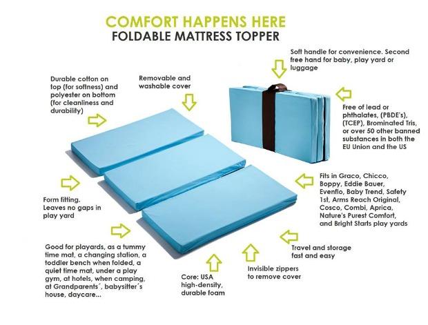 matress topper info