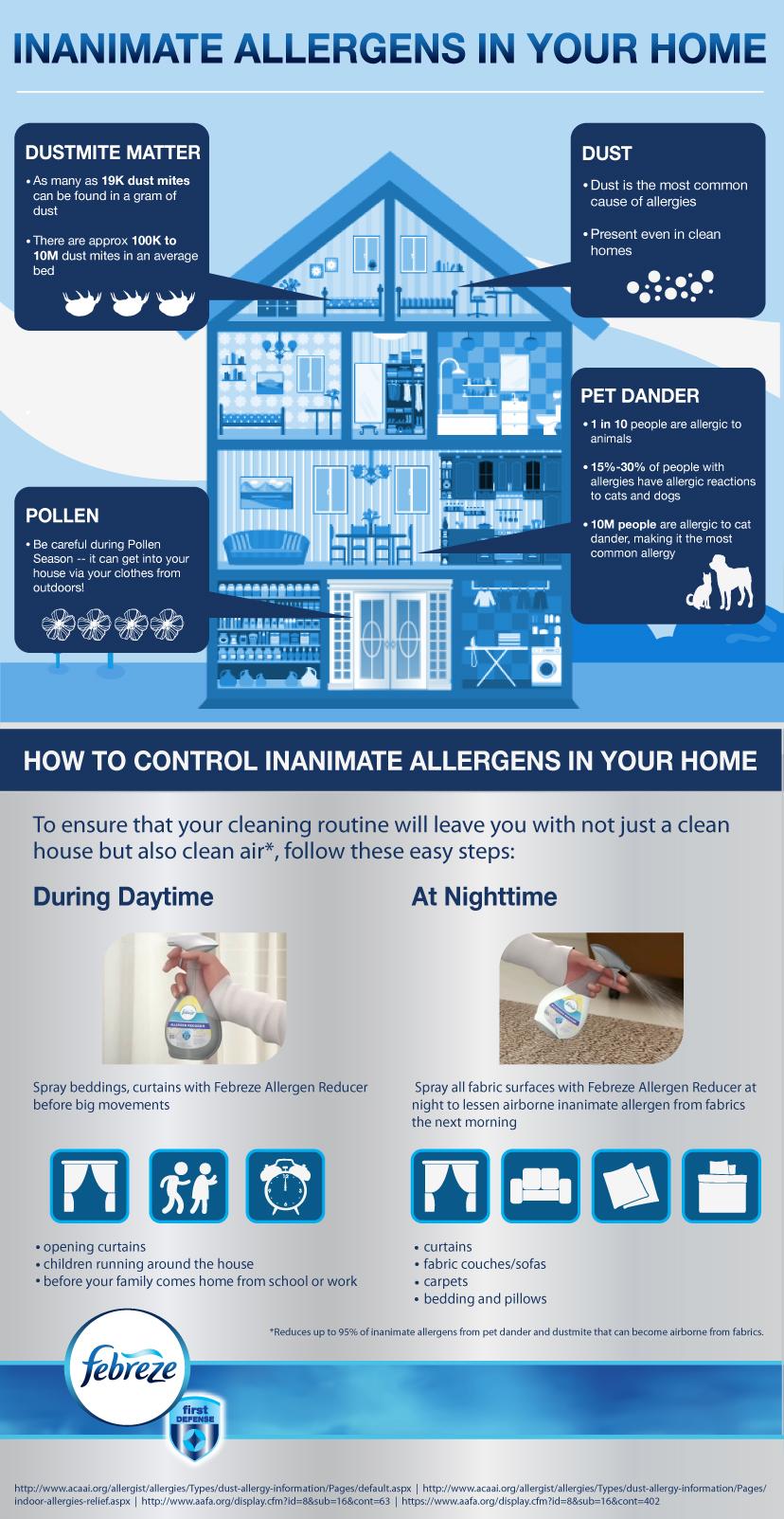 North American Allergen Infographic