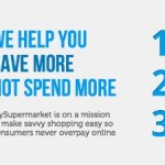Comparing Prices and Saving Money with mySupermarket