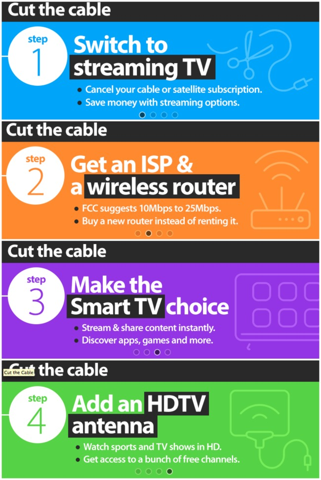 Cut-The-Cable-Graphic